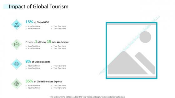 Strategic Plan Of Hospital Industry Impact Of Global Tourism Ideas PDF