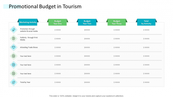 Strategic Plan Of Hospital Industry Promotional Budget In Tourism Slides PDF