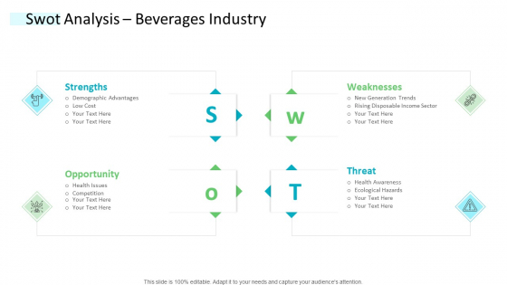 Strategic Plan Of Hospital Industry SWOT Analysis Beverages Industry Themes PDF