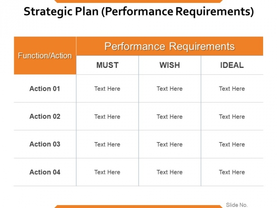 Strategic Plan Performance Requirements Ppt PowerPoint Presentation Pictures Graphics Example