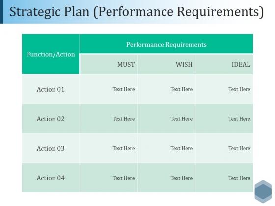 Strategic Plan Performance Requirements Ppt PowerPoint Presentation Slides Graphics Design