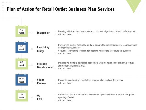Strategic Plan Retail Store Plan Of Action For Retail Outlet Business Plan Services Infographics PDF