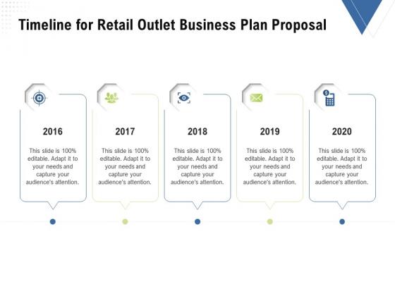 Strategic Plan Retail Store Timeline For Retail Outlet Business Plan Proposal Ppt File Portrait PDF