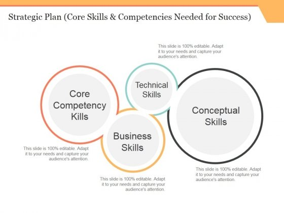 strategic plan template 1 ppt powerpoint presentation outline
