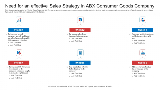 Strategic Plan To Increase Sales Volume And Revenue Need For An Effective Sales Strategy In Abx Consumer Goods Company Structure PDF