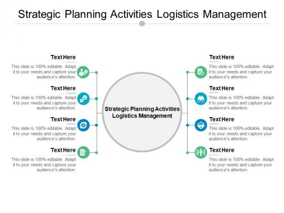 Strategic Planning Activities Logistics Management Ppt PowerPoint Presentation Infographics Slides Cpb