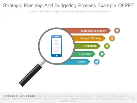 Strategic Planning And Budgeting Process Example Of Ppt
