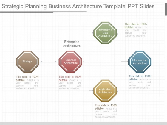 Strategic planning business architecture template ppt slides strategic planning business architecture template ppt slides powerpoint templates wajeb Choice Image