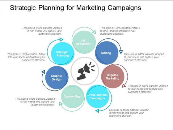 Strategic Planning For Marketing Campaigns Ppt PowerPoint Presentation Infographic Template Graphics Template
