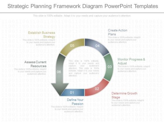 Strategic Planning Framework Diagram Powerpoint Templates