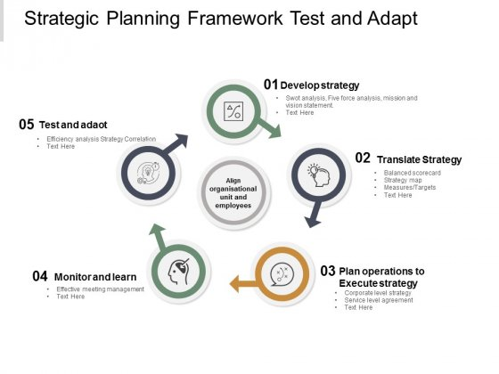 Strategic Planning Framework Test And Adapt Ppt PowerPoint Presentation Pictures Templates