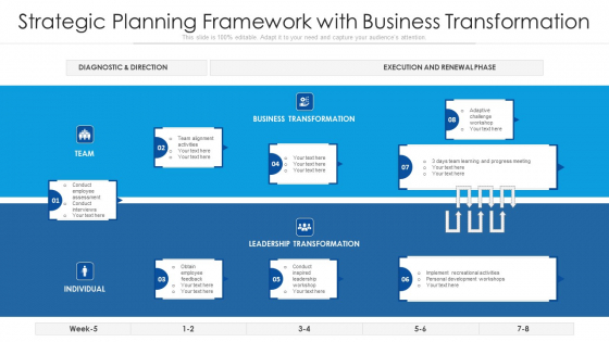 Strategic Planning Framework With Business Transformation Ppt PowerPoint Presentation Gallery Icon PDF