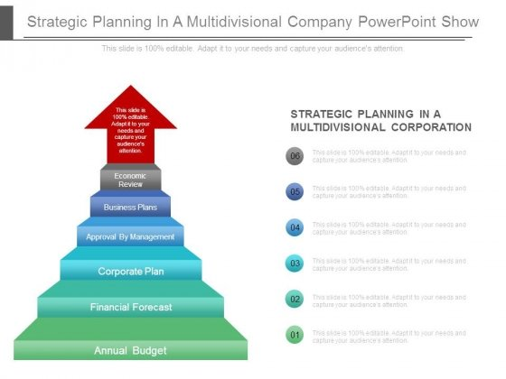 Strategic Planning In A Multidivisional Company Powerpoint Show