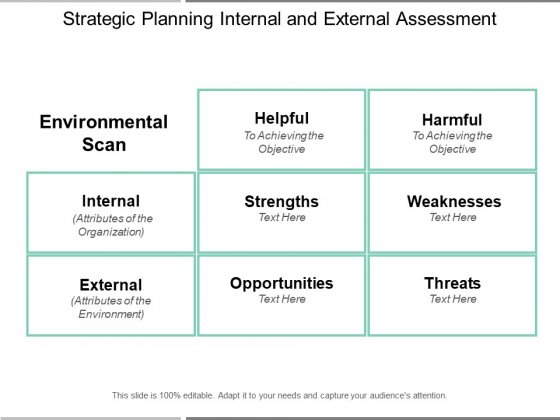 Strategic Planning Internal And External Assessment Ppt PowerPoint Presentation Show Ideas