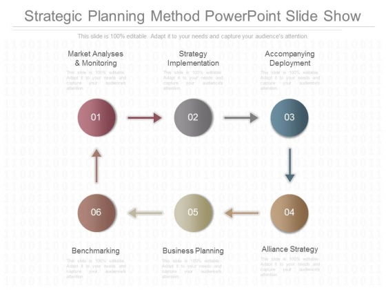 Strategic Planning Method Powerpoint Slide Show