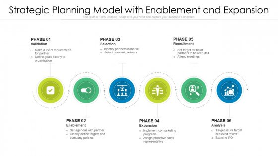 Strategic Planning Model With Enablement And Expansion Ppt PowerPoint Presentation File Vector PDF
