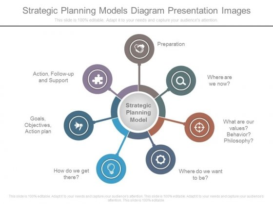 Strategic Planning Models Diagram Presentation Images