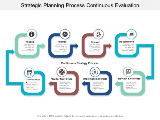 Strategic Planning Process Continuous Evaluation Ppt Powerpoint Presentation Slides Topics