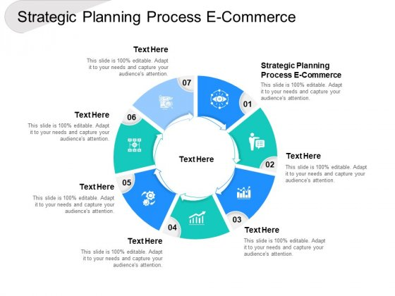 Strategic Planning Process E Commerce Ppt PowerPoint Presentation Infographics Images Cpb