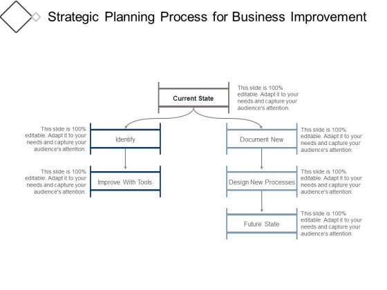 Strategic Planning Process For Business Improvement Ppt PowerPoint Presentation Icon Files