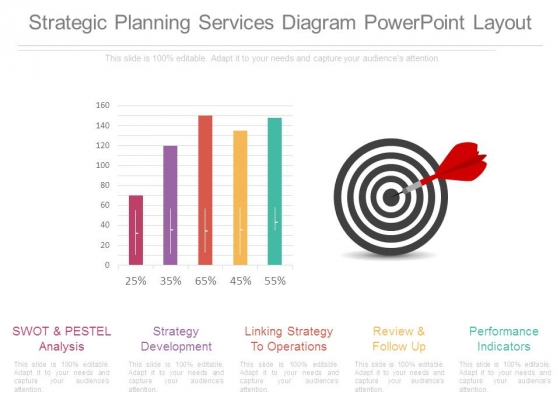 Strategic Planning Services Diagram Powerpoint Layout