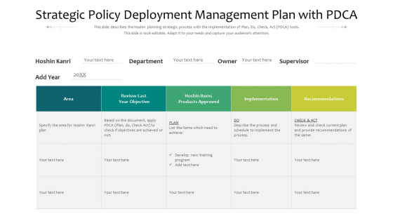 Strategic Policy Deployment Management Plan With PDCA Ppt PowerPoint Presentation File Topics PDF