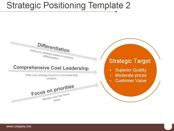 Strategic Positioning Template 2 Ppt PowerPoint Presentation Microsoft