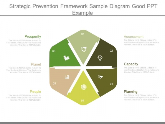 Strategic Prevention Framework Sample Diagram Good Ppt Example