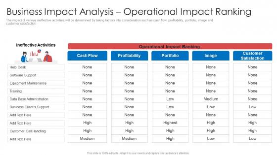 Strategic Prioritization Company Projectsbusiness Impact Analysis Operational Impact Ranking Professional PDF