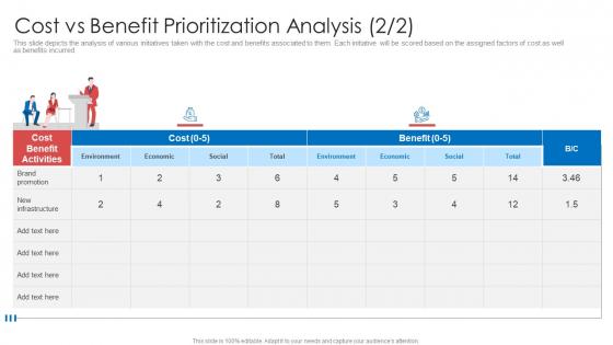 Strategic Prioritization Company Projectscost Vs Benefit Prioritization Analysis Ideas PDF