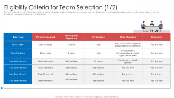 Strategic Prioritization Company Projectseligibility Criteria For Team Selection Core Demonstration PDF
