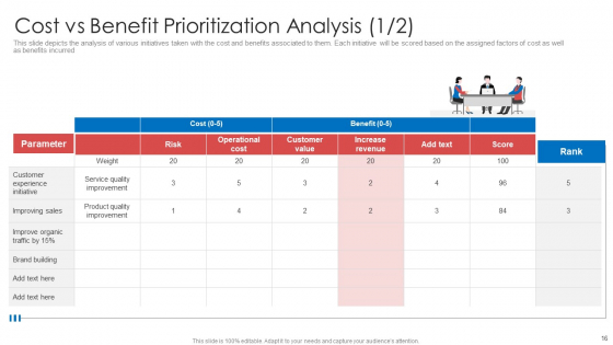 Strategic_Prioritization_Of_Company_Projects_Ppt_PowerPoint_Presentation_Complete_Deck_With_Slides_Slide_16