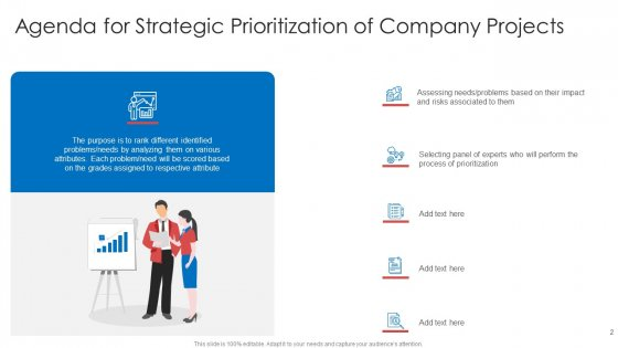 Strategic_Prioritization_Of_Company_Projects_Ppt_PowerPoint_Presentation_Complete_Deck_With_Slides_Slide_2