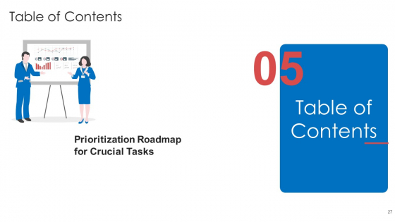 Strategic_Prioritization_Of_Company_Projects_Ppt_PowerPoint_Presentation_Complete_Deck_With_Slides_Slide_27