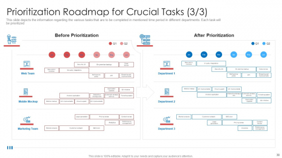 Strategic_Prioritization_Of_Company_Projects_Ppt_PowerPoint_Presentation_Complete_Deck_With_Slides_Slide_30