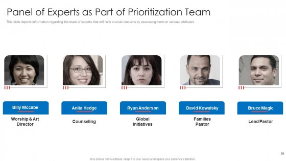 Strategic_Prioritization_Of_Company_Projects_Ppt_PowerPoint_Presentation_Complete_Deck_With_Slides_Slide_39
