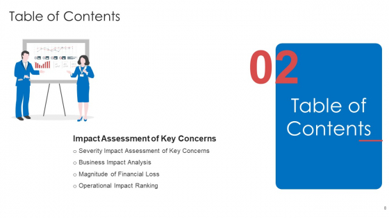 Strategic_Prioritization_Of_Company_Projects_Ppt_PowerPoint_Presentation_Complete_Deck_With_Slides_Slide_8