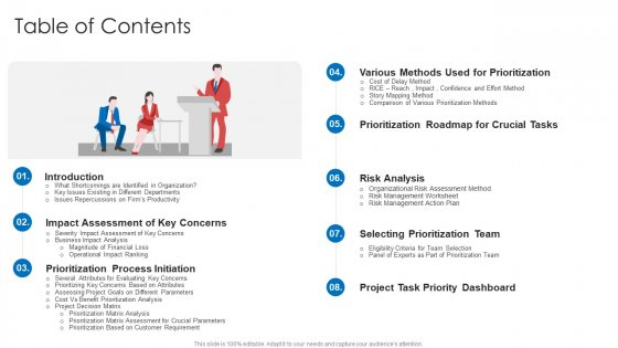 Strategic Prioritization Of Company Projects Table Of Contents Ppt Infographic Template Design Inspiration PDF