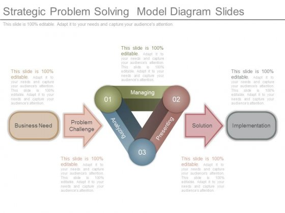 Strategic Problem Solving Model Diagram Slides