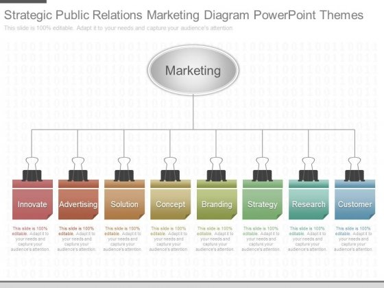 Strategic Public Relations Marketing Diagram Powerpoint Themes
