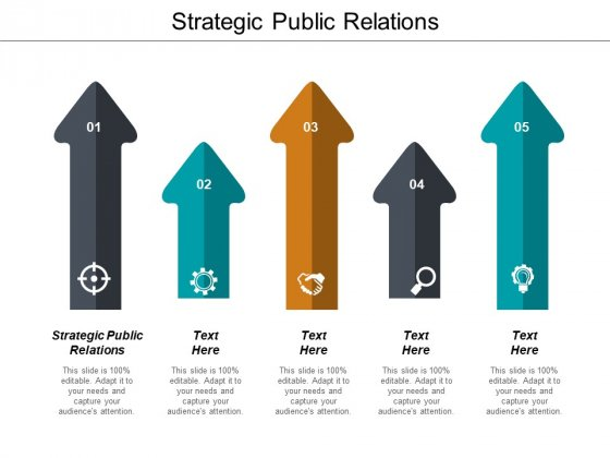Strategic Public Relations Ppt PowerPoint Presentation Summary Format Ideas Cpb