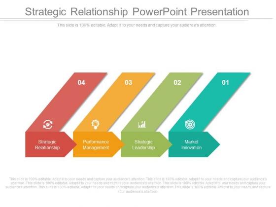 Strategic Relationship Powerpoint Presentation