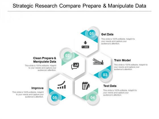 Strategic Research Compare Prepare And Manipulate Data Ppt PowerPoint Presentation Styles Rules