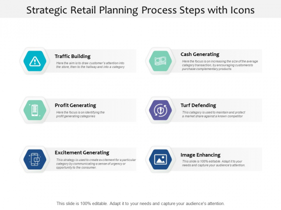 Strategic Retail Planning Process Steps With Icons Ppt PowerPoint Presentation Inspiration Influencers