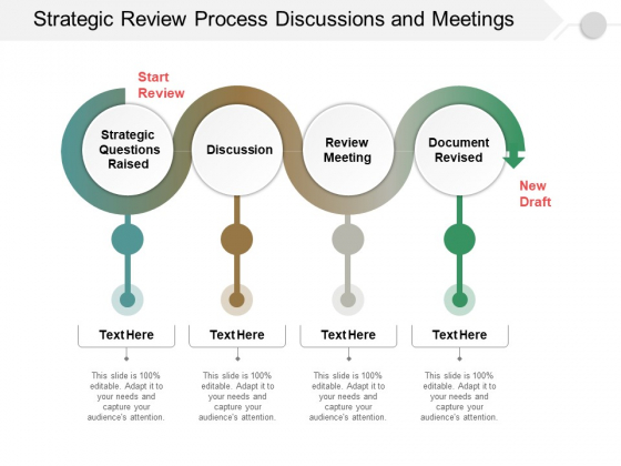 Strategic_Review_Process_Discussions_And_Meetings_Ppt_PowerPoint_Presentation_Icon_Maker_Slide_1