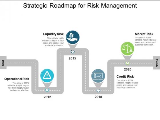 Strategic Roadmap For Risk Management Ppt PowerPoint Presentation Inspiration Guide