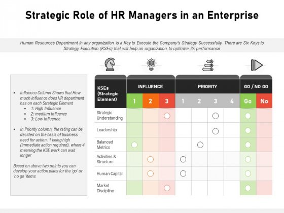 Strategic_Role_Of_HR_Managers_In_An_Enterprise_Ppt_PowerPoint_Presentation_File_Rules_PDF_Slide_1
