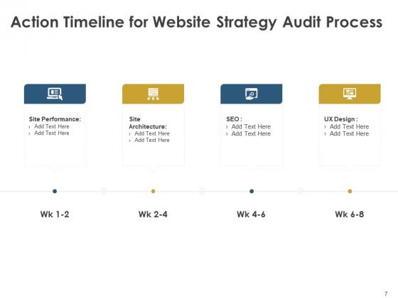 Strategic_SEO_Audit_Proposal_Ppt_PowerPoint_Presentation_Complete_Deck_With_Slides_Slide_7