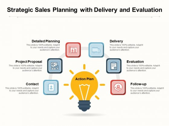 Strategic Sales Planning With Delivery And Evaluation Ppt PowerPoint Presentation Outline Vector PDF