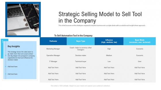 Strategic Selling Model To Sell Tool In The Company Ppt Styles Slides PDF